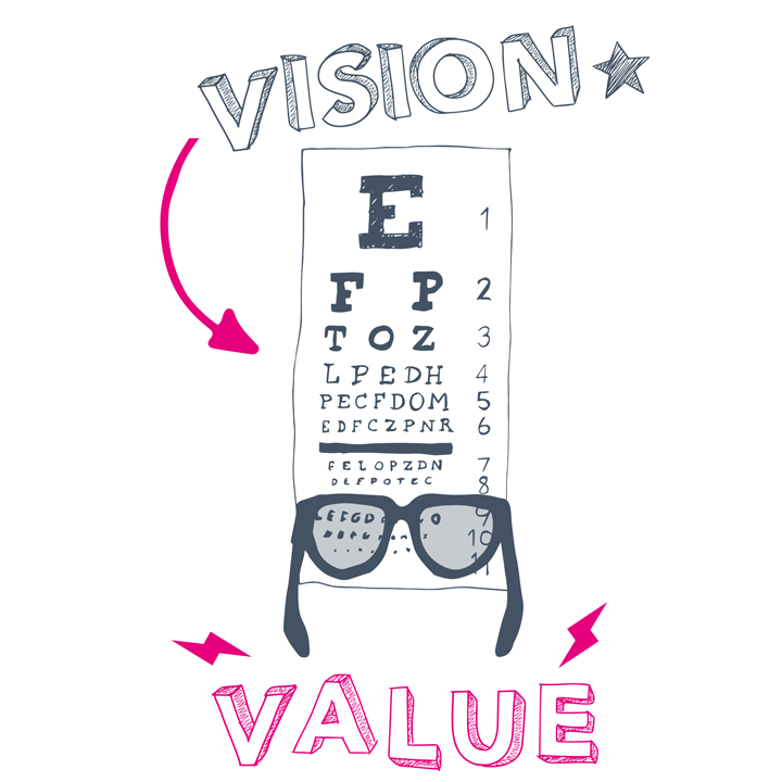 b2b integrated marketing agency eyetest graphic